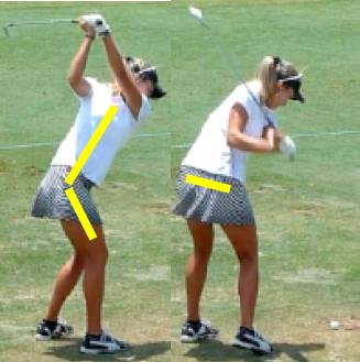 Minimalist Golf Swing – The World's Only Anatomically