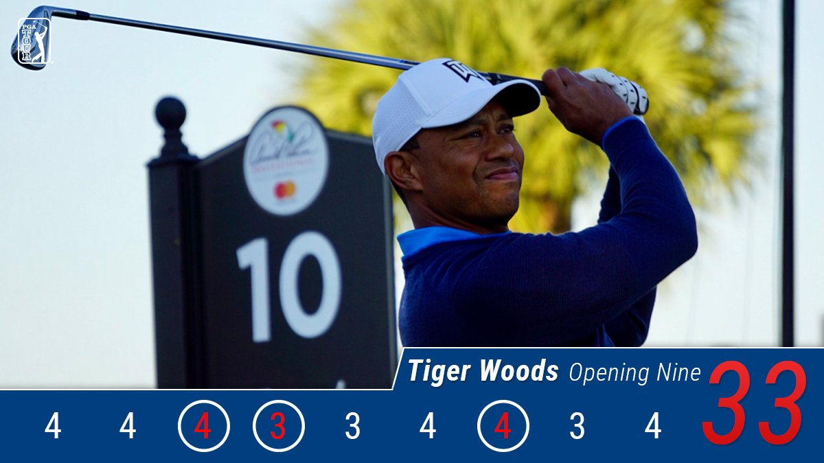 tiger again tames bay hill to become favourite to win